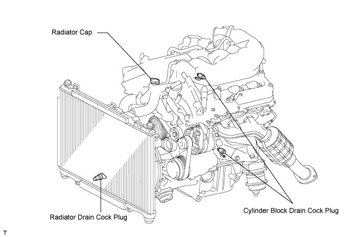 [SCHEMATICS_4HG]  Coolant change - Lexus IS 250 / Lexus IS 250C Club / Lexus IS 220D & IS  200D Club - Lexus Owners Club | Lexus Engine Cooling Diagram |  | Lexus Owners Club