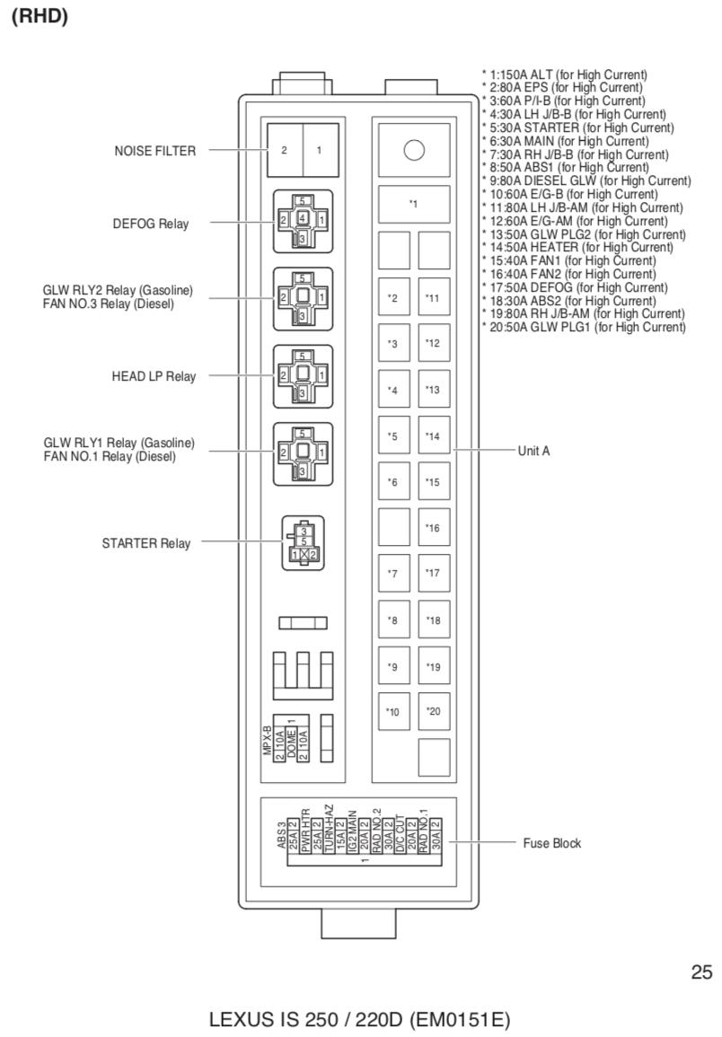 lexus is 220d wiring diagram no start ignition lexus is 250 lexus is 250c club lexus is  no start ignition lexus is 250